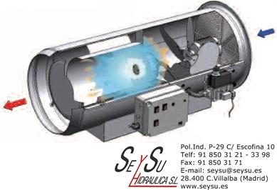 Generador de aire a gas natural transportes de paneles - Generador electrico a gas butano ...