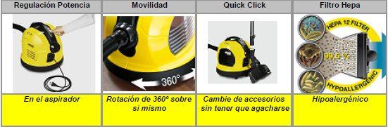 aspirador_karcher_vc_6100_descri.jpg