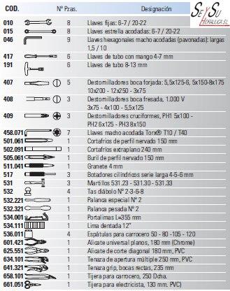 Equipamiento_84_piezas_de_Herramientas_para_Taller_911191_Irimo__2.jpg