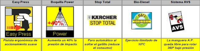 Maquina_de_Presion_de_Agua_Caliente_Monofasica_Karcher_HDS_551_DESCRI.jpg