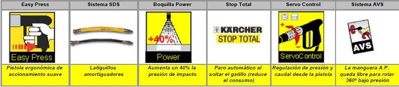Maquina_de_Presion_de_Agua_Caliente_Monofasica_Karcher_HDS_558_DESCRI.jpg