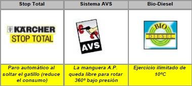Maquina_de_Presion_de_Agua_Caliente_Monofasica_Karcher_HDS_5_11_U_descfr.jpg